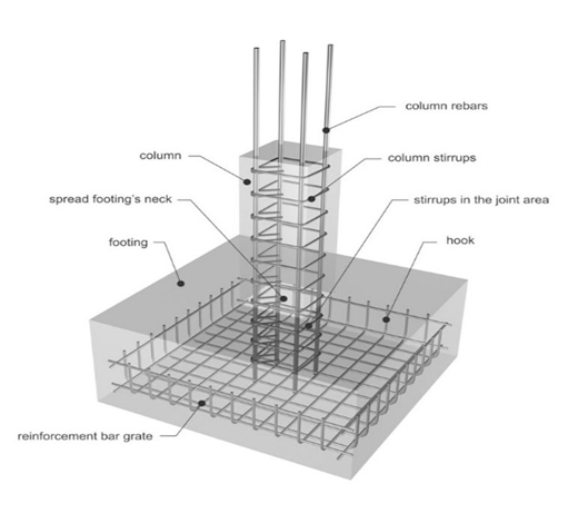 Comparative Design & Analysis of a Mosque Using Steel and Reinforced Concrete