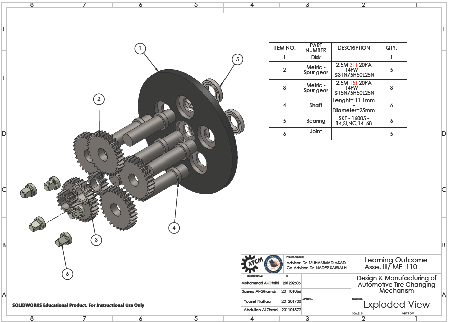 Design and Manufacture of Automotive Tire Changing Mechanism