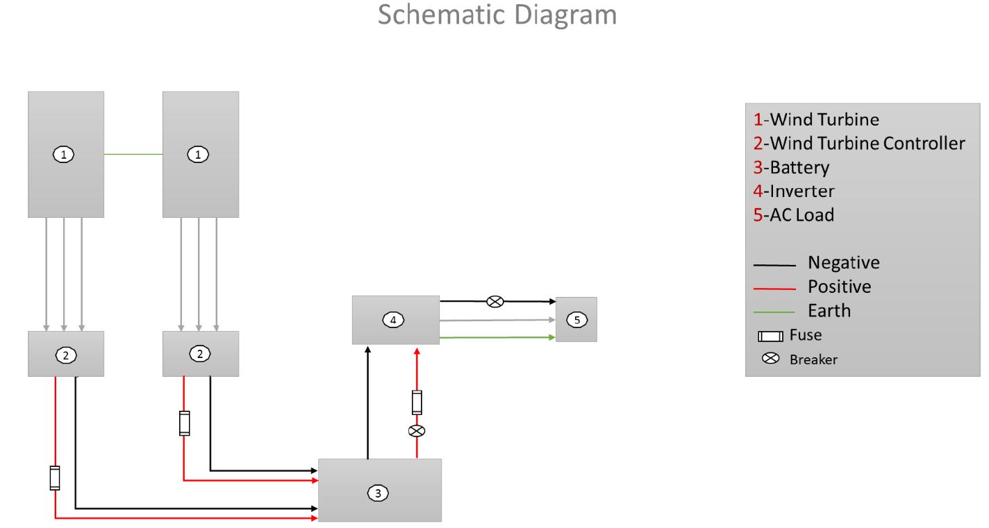 Design Of Aeroleaf Wind Turbine Senior Projects List Power Wiring Diagram