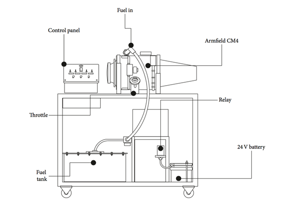 Optimization of Ignition Timing in Spark Ignition Engine